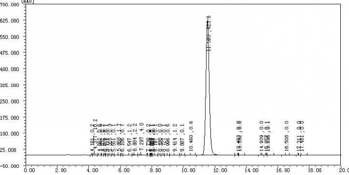 oxandrolone melting point
